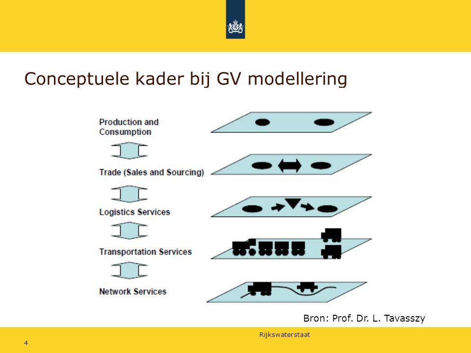Rijkswaterstaat 4 Conceptuele kader bij GV modellering Bron: Prof. Dr. L. Tavasszy