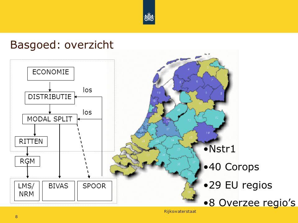 Rijkswaterstaat 8 ECONOMIE DISTRIBUTIE MODAL SPLIT LMS/ NRM BIVASSPOOR Nstr1 40 Corops 29 EU regios 8 Overzee regio's los RITTEN RGM Basgoed: overzich