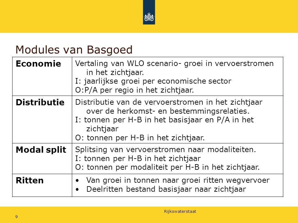 Rijkswaterstaat 9 Modules van Basgoed Economie Vertaling van WLO scenario- groei in vervoerstromen in het zichtjaar. I: jaarlijkse groei per economisc