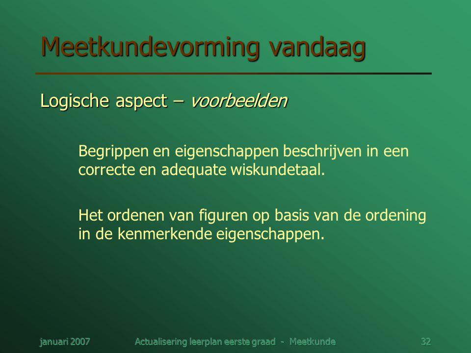 januari 2007Actualisering leerplan eerste graad - Meetkunde32 Meetkundevorming vandaag Logische aspect – voorbeelden Begrippen en eigenschappen beschr
