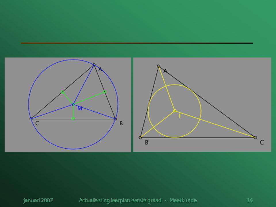januari 2007Actualisering leerplan eerste graad - Meetkunde34