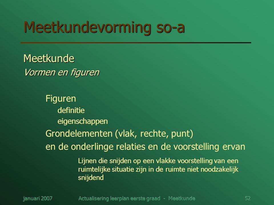 januari 2007Actualisering leerplan eerste graad - Meetkunde52 Meetkundevorming so-a Meetkunde Vormen en figuren Figuren definitie eigenschappen Gronde