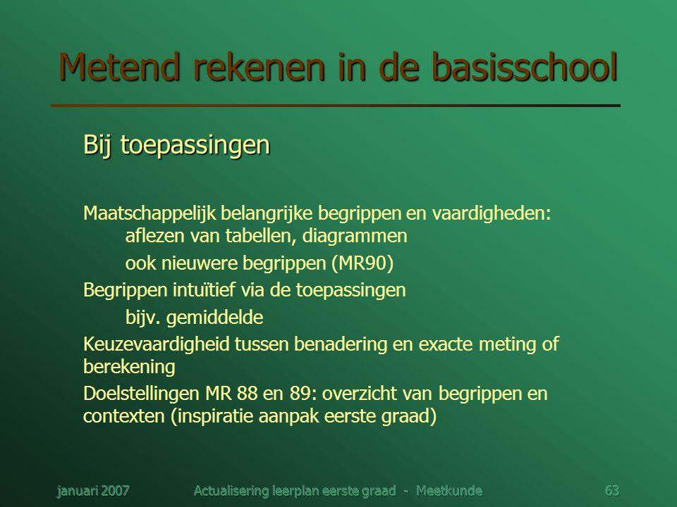 januari 2007Actualisering leerplan eerste graad - Meetkunde63 Metend rekenen in de basisschool Bij toepassingen Maatschappelijk belangrijke begrippen