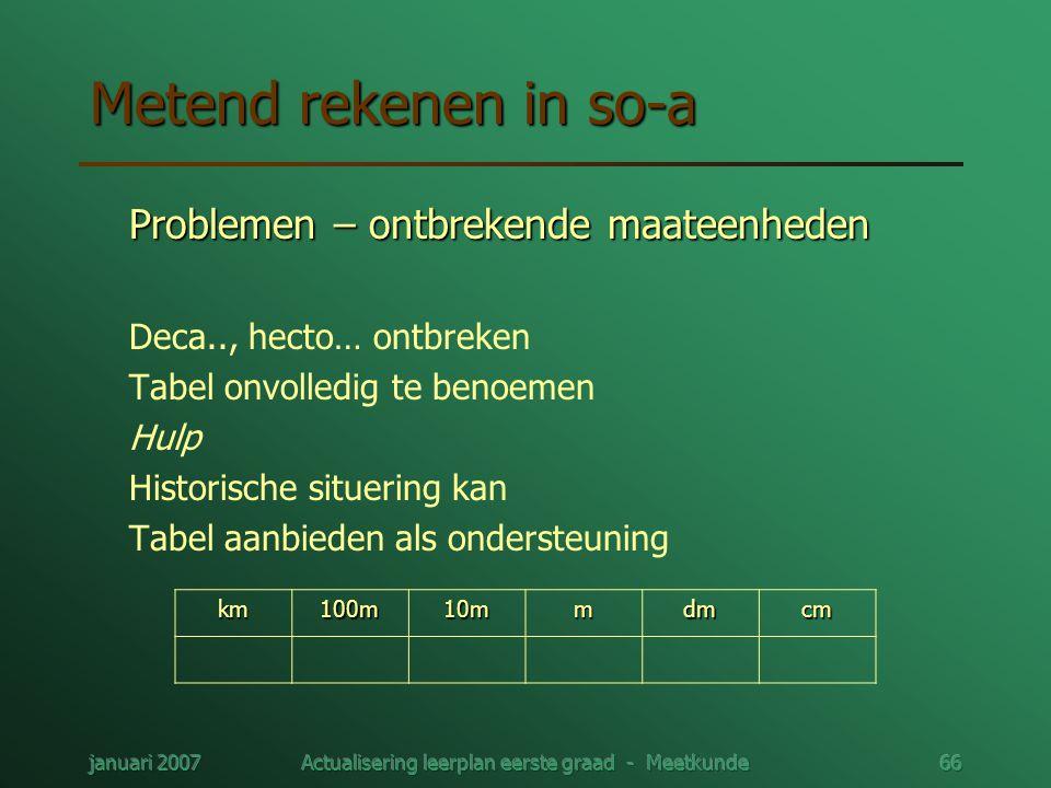 januari 2007Actualisering leerplan eerste graad - Meetkunde66 Metend rekenen in so-a Problemen – ontbrekende maateenheden Deca.., hecto… ontbreken Tab