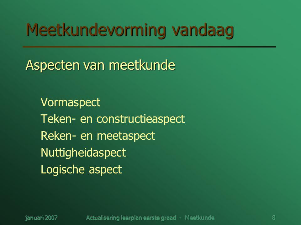 januari 2007Actualisering leerplan eerste graad - Meetkunde8 Meetkundevorming vandaag Aspecten van meetkunde Vormaspect Teken- en constructieaspect Re