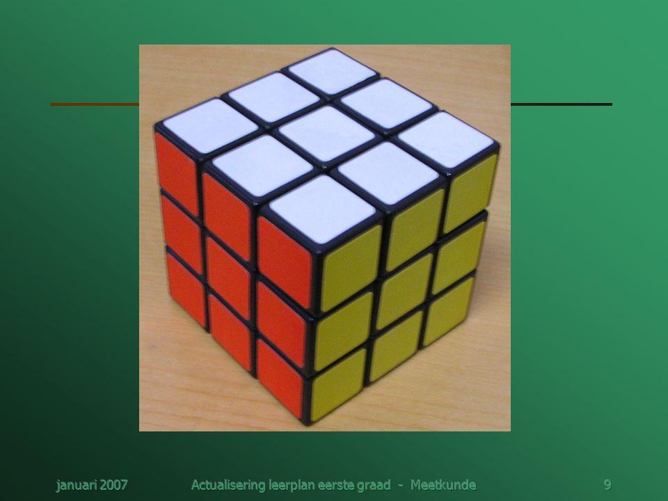 januari 2007Actualisering leerplan eerste graad - Meetkunde60 Metend rekenen in de basisschool Bij oppervlakte Maateenheden dam² en hm² niet meer gebruikt Landmaten niet in decimale vorm Doelstellingen MR 39 en 40 geven aan dat verschillende vormen dezelfde oppervlakte kunnen hebben De formules voor de oppervlakte van een rechthoek, een vierkant, een parallellogram, een driehoek en een cirkel zijn gekend en in formulevorm Expliciete formules voor vierkant, ruit en trapezium niet voorzien Andere figuren door omstructurering Oppervlakte van 'grillige' vormen