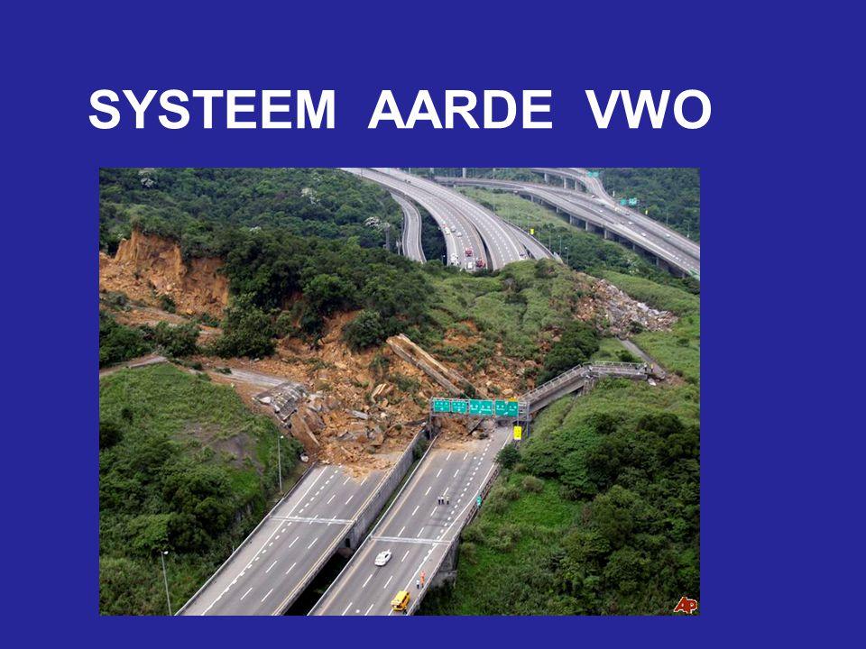 SYSTEEM AARDE VWO