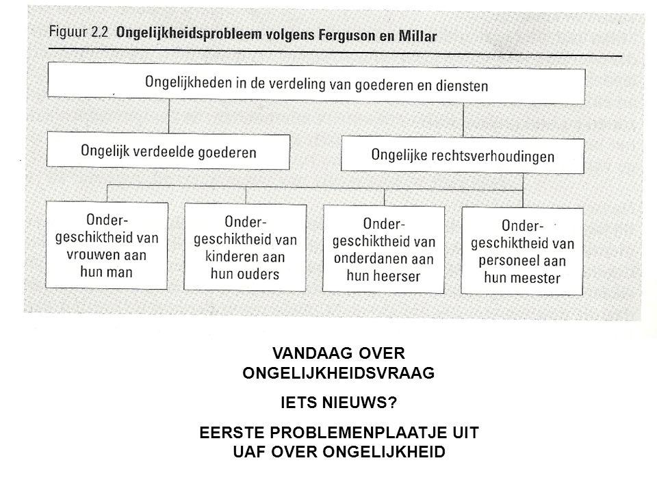 DE CIJFERS VOOR ANDERE LANDEN HALEN ONDERZOEKERS TEGENWOORDIG NIET MEER VANDAAN BIJ AFZONDERLIJKE NATIONALE BUREAUS VOOR DE STATISTIEK MAAR VAN INSTELLINGEN ALS EUROSTAT IN LUXEMBURG (VOOR DE EU-LANDEN) OECD (ORGANIZATION FOR ECONOMIC COOPERATION AND DEVELOPMENT) (CLUB VAN RIJKE LANDEN) WERELDBANK (CIJFERS OVER VOORAL DE ONTWIKKELINGSLANDEN) DEZE ORGANISATIES ZIJN GEEN CIJFERFABRIEKEN, ZOALS HET CBS, MAAR DENKTANKS