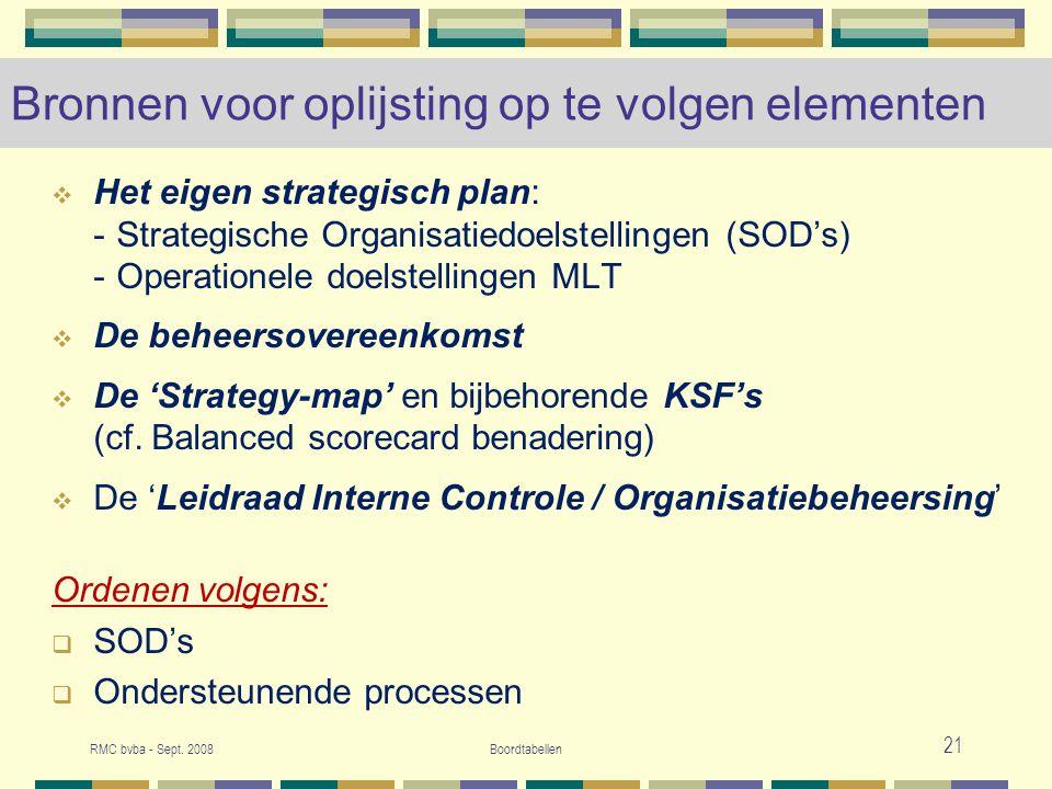 RMC bvba - Sept. 2008Boordtabellen 21 Bronnen voor oplijsting op te volgen elementen  Het eigen strategisch plan: -Strategische Organisatiedoelstelli