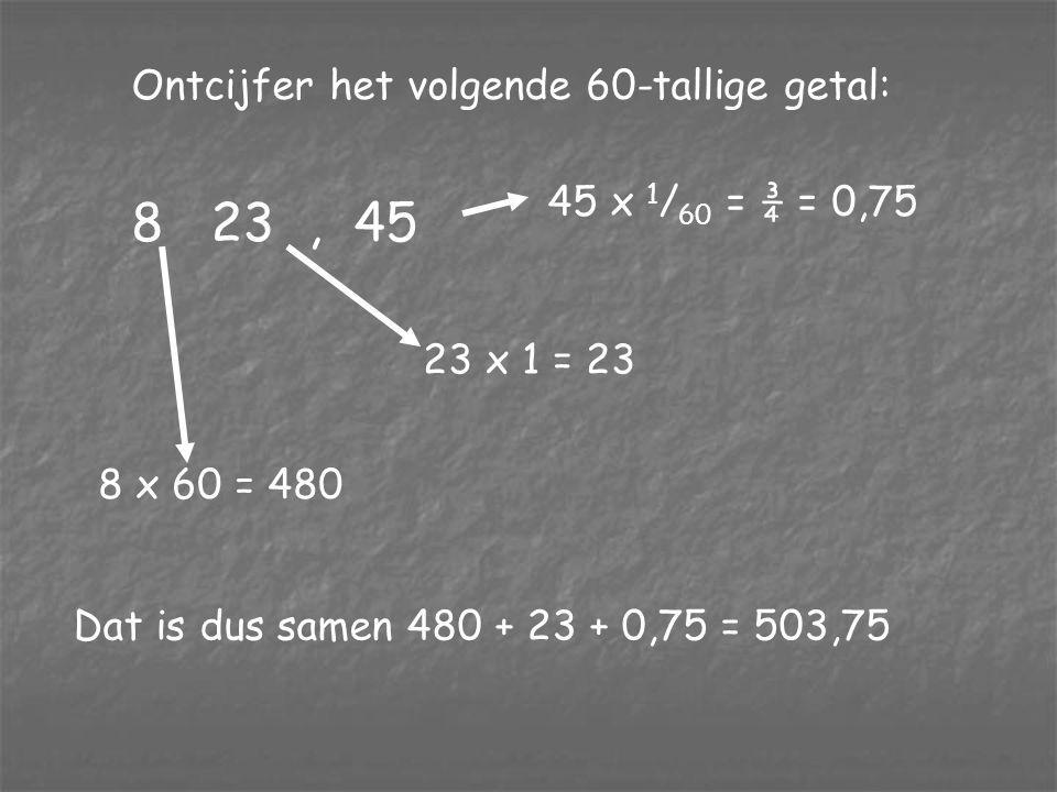 Het 60-tallig positiestelsel. 60 3 216000 60 2 3600 60 1 60 60 0 1 60 -1 1 / 60 60 -2 1 / 3600 021243,450 Staat voor: 2 x 3600 + 12 x 60 + 43 x 1 + 45