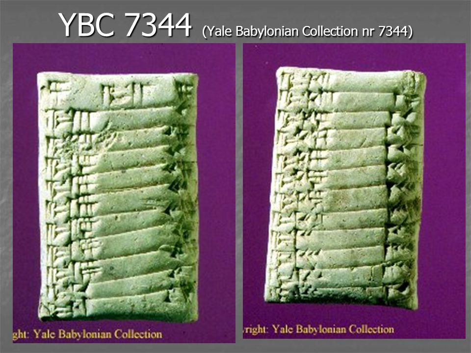 Babylonische cijfertekens.
