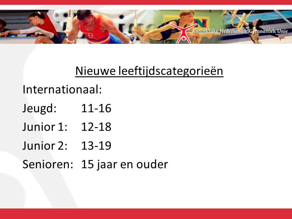 Nieuwe leeftijdscategorieën Internationaal: Jeugd: 11-16 Junior 1: 12-18 Junior 2: 13-19 Senioren: 15 jaar en ouder