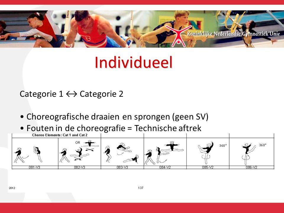 Individueel Categorie 1 ↔ Categorie 2 Choreografische draaien en sprongen (geen SV) Fouten in de choreografie = Technische aftrek