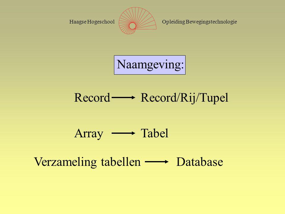 Opleiding BewegingstechnologieHaagse Hogeschool Naamgeving: RecordRecord/Rij/Tupel ArrayTabel Verzameling tabellenDatabase