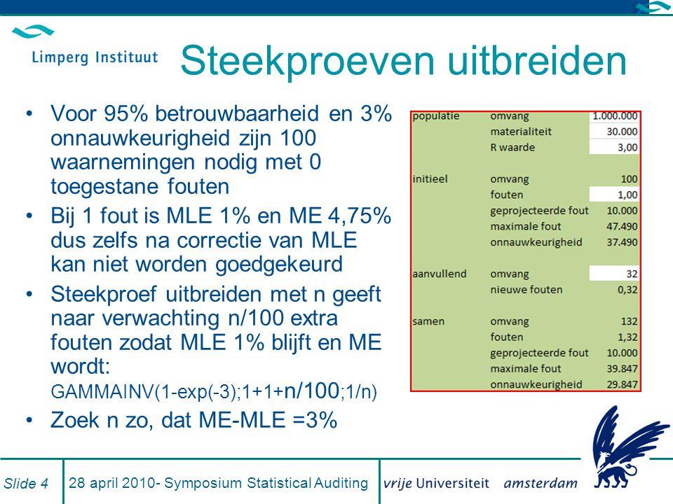 Steekproeven combineren Theorie Gammaverdelingen kunnen worden opgeteld Als M/n in beide delen identiek is, is optelling exact, maar bij ongelijke intervallen is optelling een uitstekende benadering Stewart et al, Universiteit Tilburg, 2008 Praktijk DBC controleur heeft 526 waarnemingen met 4 fouten uit € 1mln van het eerste half jaar en106 waarnemingen met 1 fout uit € 1mln van het tweede half jaar 28 april 2010- - Symposium Statistical Auditing Slide 5