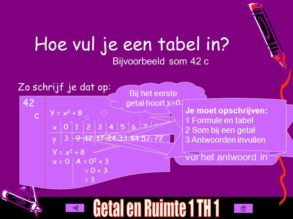 A = 0 2 + 3 Bijvoorbeeld som 42 c Zo schrijf je dat op: 42 c Y = x 2 + 8 = 3 x = 0 Schrijf de formule en tabel op = 0 + 3 x012345678 y Y = x 2 + 8 Sch