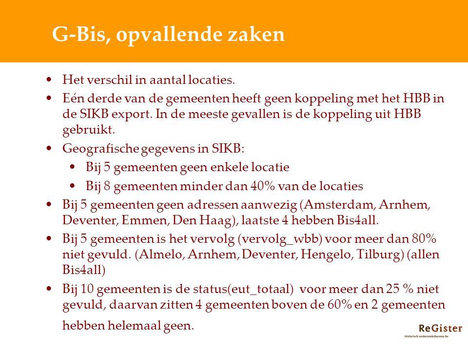 G-Bis, opvallende zaken Het verschil in aantal locaties. Eén derde van de gemeenten heeft geen koppeling met het HBB in de SIKB export. In de meeste g