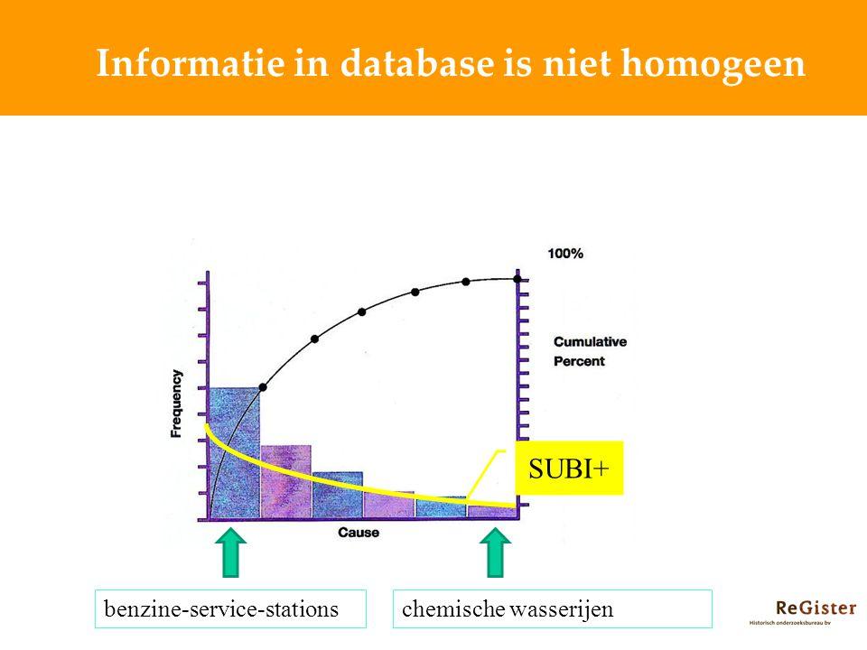 Informatie in database is niet homogeen benzine-service-stationschemische wasserijen SUBI+
