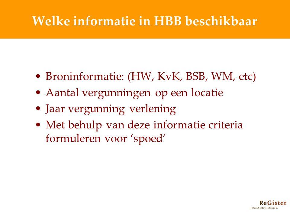 Welke informatie in HBB beschikbaar Broninformatie: (HW, KvK, BSB, WM, etc) Aantal vergunningen op een locatie Jaar vergunning verlening Met behulp van deze informatie criteria formuleren voor 'spoed'