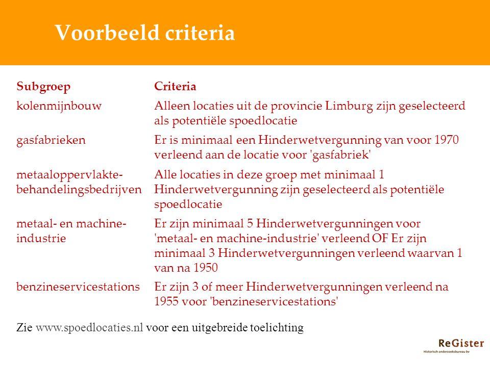 Voorbeeld criteria SubgroepCriteria kolenmijnbouwAlleen locaties uit de provincie Limburg zijn geselecteerd als potentiële spoedlocatie gasfabriekenEr is minimaal een Hinderwetvergunning van voor 1970 verleend aan de locatie voor gasfabriek metaaloppervlakte- behandelingsbedrijven Alle locaties in deze groep met minimaal 1 Hinderwetvergunning zijn geselecteerd als potentiële spoedlocatie metaal- en machine- industrie Er zijn minimaal 5 Hinderwetvergunningen voor metaal- en machine-industrie verleend OF Er zijn minimaal 3 Hinderwetvergunningen verleend waarvan 1 van na 1950 benzineservicestationsEr zijn 3 of meer Hinderwetvergunningen verleend na 1955 voor benzineservicestations Zie www.spoedlocaties.nl voor een uitgebreide toelichting