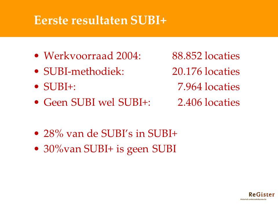 Eerste resultaten SUBI+ Werkvoorraad 2004:88.852 locaties SUBI-methodiek:20.176 locaties SUBI+: 7.964 locaties Geen SUBI wel SUBI+: 2.406 locaties 28% van de SUBI's in SUBI+ 30%van SUBI+ is geen SUBI