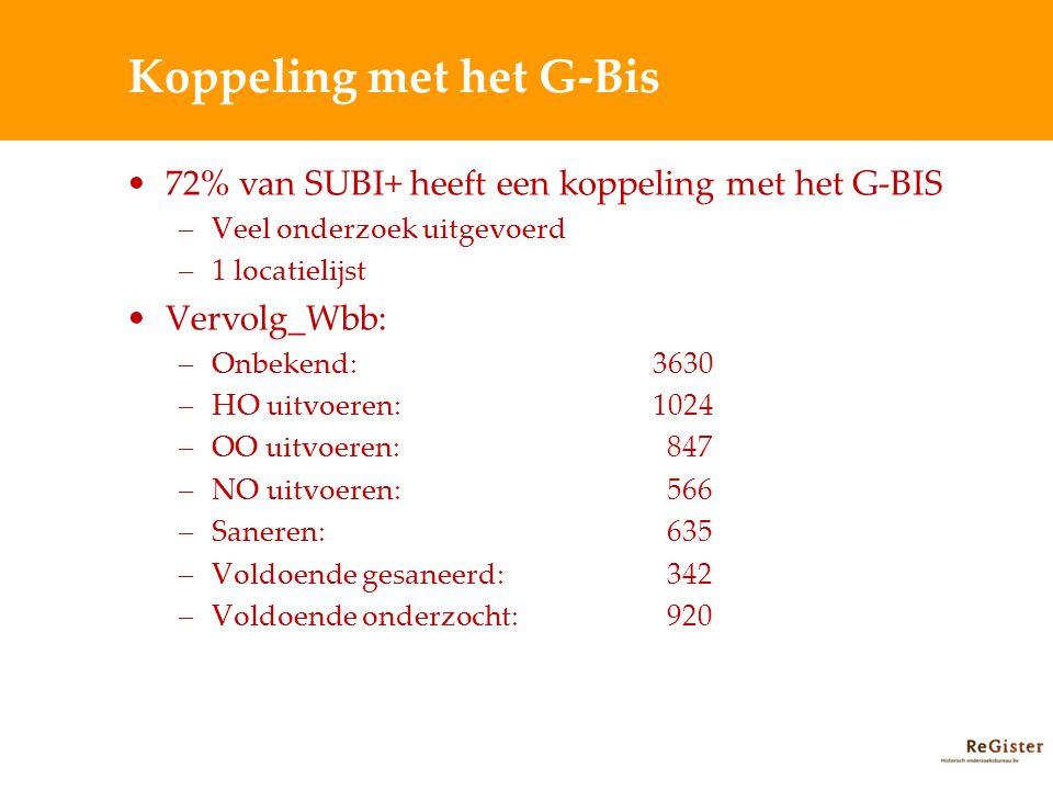 Koppeling met het G-Bis 72% van SUBI+ heeft een koppeling met het G-BIS –Veel onderzoek uitgevoerd –1 locatielijst Vervolg_Wbb: –Onbekend:3630 –HO uitvoeren:1024 –OO uitvoeren: 847 –NO uitvoeren: 566 –Saneren: 635 –Voldoende gesaneerd: 342 –Voldoende onderzocht: 920