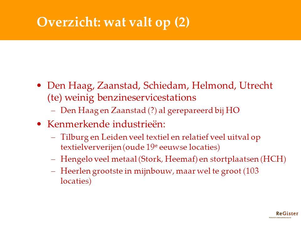 Overzicht: wat valt op (2) Den Haag, Zaanstad, Schiedam, Helmond, Utrecht (te) weinig benzineservicestations –Den Haag en Zaanstad (?) al gerepareerd bij HO Kenmerkende industrieën: –Tilburg en Leiden veel textiel en relatief veel uitval op textielververijen (oude 19 e eeuwse locaties) –Hengelo veel metaal (Stork, Heemaf) en stortplaatsen (HCH) –Heerlen grootste in mijnbouw, maar wel te groot (103 locaties)