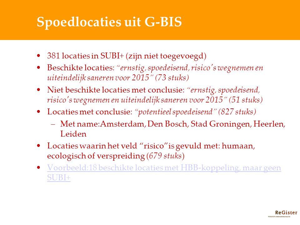 Spoedlocaties uit G-BIS 381 locaties in SUBI+ (zijn niet toegevoegd) Beschikte locaties: ernstig, spoedeisend, risico s wegnemen en uiteindelijk saneren voor 2015 (73 stuks) Niet beschikte locaties met conclusie: ernstig, spoedeisend, risico s wegnemen en uiteindelijk saneren voor 2015 (51 stuks) Locaties met conclusie: potentieel spoedeisend (827 stuks) –Met name:Amsterdam, Den Bosch, Stad Groningen, Heerlen, Leiden Locaties waarin het veld risico is gevuld met: humaan, ecologisch of verspreiding (679 stuks) Voorbeeld:18 beschikte locaties met HBB-koppeling, maar geen SUBI+Voorbeeld:18 beschikte locaties met HBB-koppeling, maar geen SUBI+