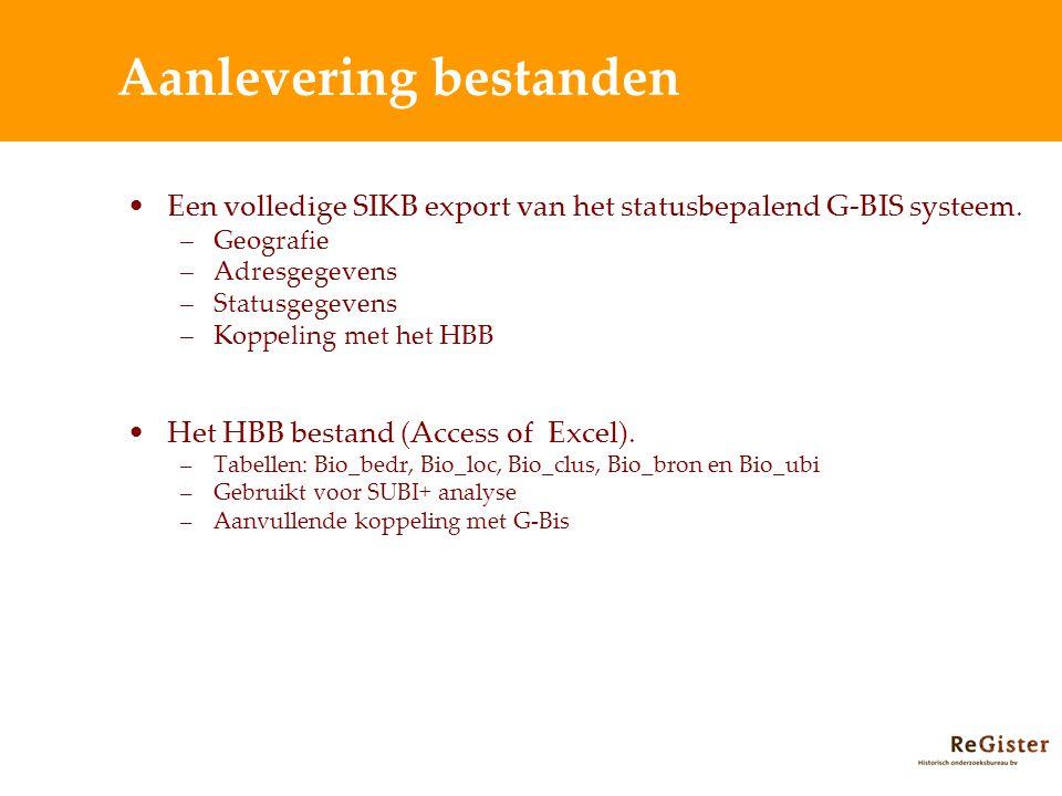 Aanlevering bestanden Een volledige SIKB export van het statusbepalend G-BIS systeem.