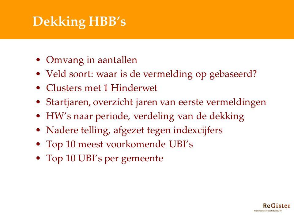 Dekking HBB's Omvang in aantallen Veld soort: waar is de vermelding op gebaseerd? Clusters met 1 Hinderwet Startjaren, overzicht jaren van eerste verm