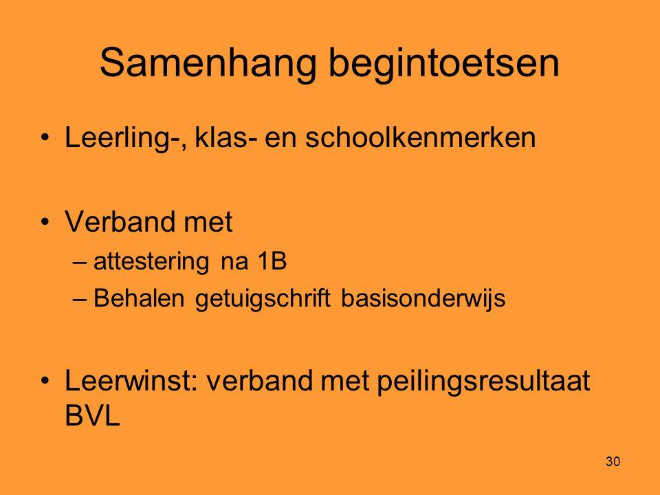 30 Samenhang begintoetsen Leerling-, klas- en schoolkenmerken Verband met –attestering na 1B –Behalen getuigschrift basisonderwijs Leerwinst: verband met peilingsresultaat BVL