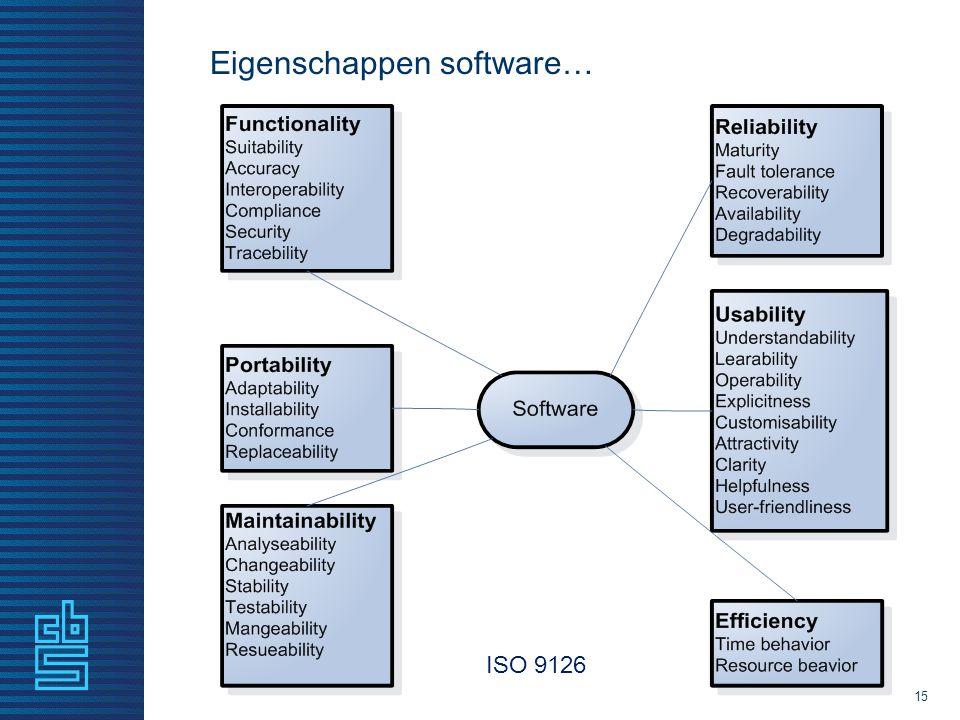 Eigenschappen software… 15 IISO 9126 15