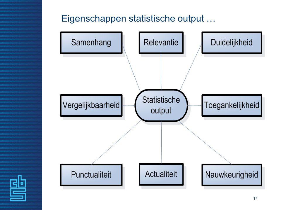 17 Eigenschappen statistische output …