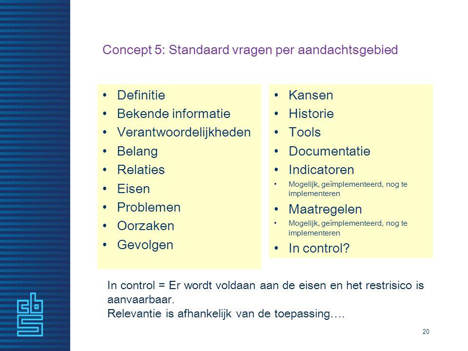 Concept 5: Standaard vragen per aandachtsgebied Definitie Bekende informatie Verantwoordelijkheden Belang Relaties Eisen Problemen Oorzaken Gevolgen K