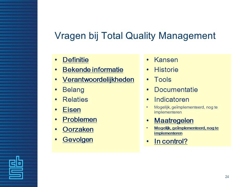 Vragen bij Total Quality Management Definitie Bekende informatie Verantwoordelijkheden Belang Relaties Eisen Problemen Oorzaken Gevolgen Kansen Histor