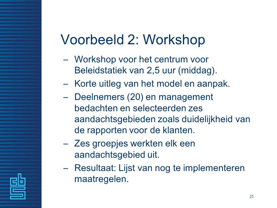 Voorbeeld 2: Workshop 25 –Workshop voor het centrum voor Beleidstatiek van 2,5 uur (middag). –Korte uitleg van het model en aanpak. –Deelnemers (20) e