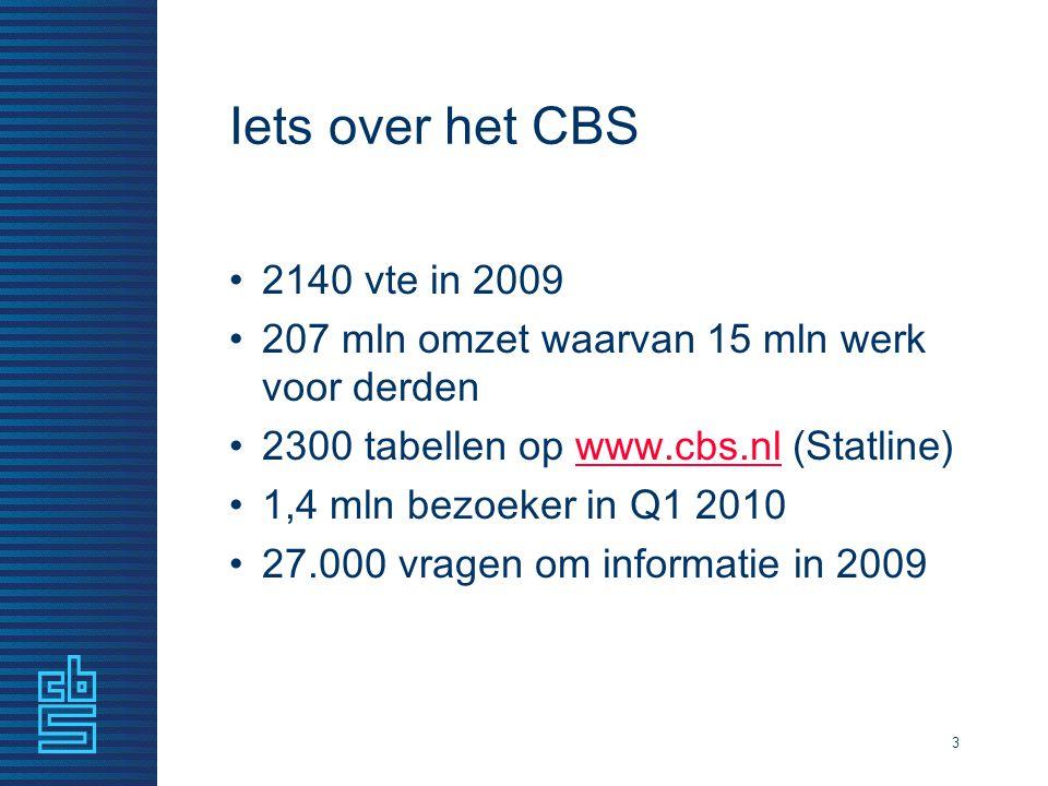 Iets over het CBS 2140 vte in 2009 207 mln omzet waarvan 15 mln werk voor derden 2300 tabellen op www.cbs.nl (Statline)www.cbs.nl 1,4 mln bezoeker in