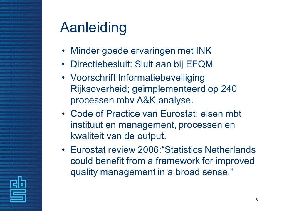 Andere toepassingen 1.Assurance 240 statistische processen (16) 2.Kwaliteitsgids statistische output (19) 3.Normenkader voor statistische processen (50) 4.Onderzoek naar de kwaliteit van bestanden ontvangen van externe dataleveranciers (39) 5.Vergelijking tussen normenkaders van Eurostat en Europese Centrale Bank (110) 6.Eisenpakket voor een website over de woningmarkt (16) 7.Voorschriften voor naamgeving(15) (..) aantal aandachtsgebieden 27