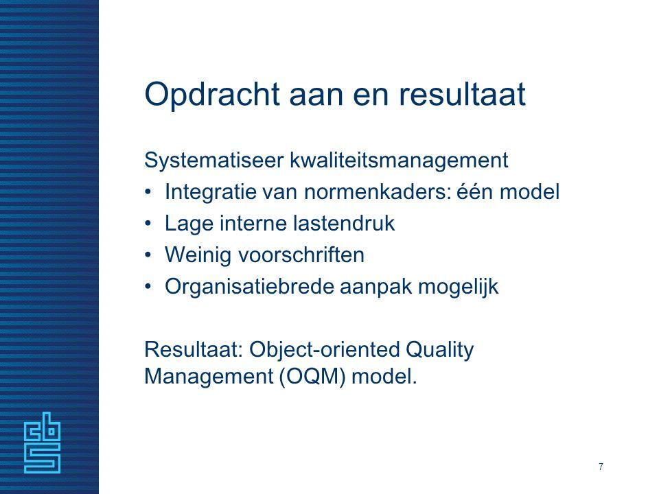 Opdracht aan en resultaat Systematiseer kwaliteitsmanagement Integratie van normenkaders: één model Lage interne lastendruk Weinig voorschriften Organ