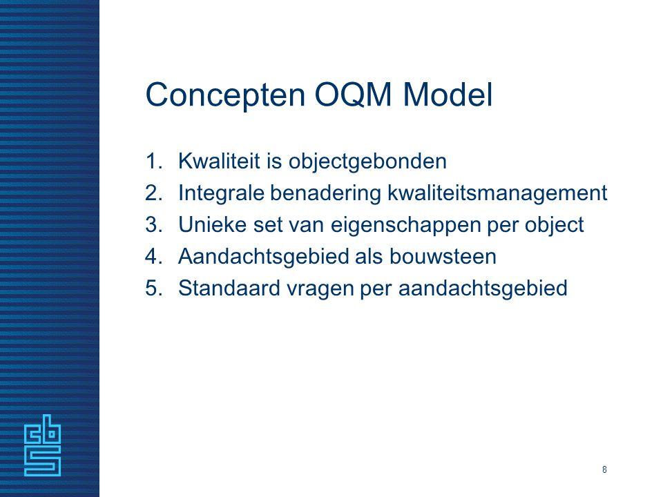Concepten OQM Model 1.Kwaliteit is objectgebonden 2.Integrale benadering kwaliteitsmanagement 3.Unieke set van eigenschappen per object 4.Aandachtsgeb