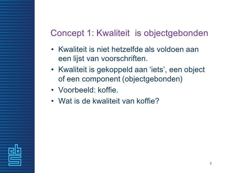 Concept 1: Kwaliteit is objectgebonden Kwaliteit is niet hetzelfde als voldoen aan een lijst van voorschriften. Kwaliteit is gekoppeld aan 'iets', een