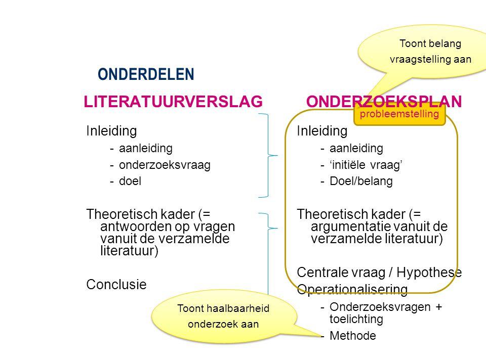 Inleiding -aanleiding -onderzoeksvraag -doel Theoretisch kader (= antwoorden op vragen vanuit de verzamelde literatuur) Conclusie Inleiding -aanleidin