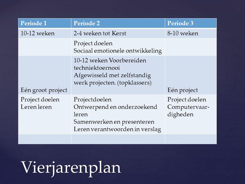 Periode 1Periode 2Periode 3 10-12 weken2-4 weken tot Kerst8-10 weken Project doelen Sociaal emotionele ontwikkeling Eén groot project 10-12 weken Voor