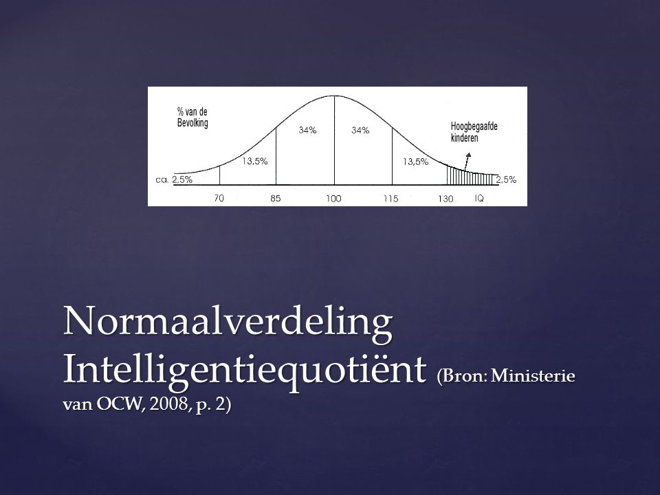 Normaalverdeling Intelligentiequotiënt (Bron: Ministerie van OCW, 2008, p. 2)
