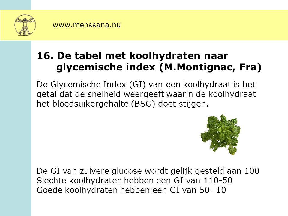16. De tabel met koolhydraten naar glycemische index (M.Montignac, Fra) De Glycemische Index (GI) van een koolhydraat is het getal dat de snelheid wee