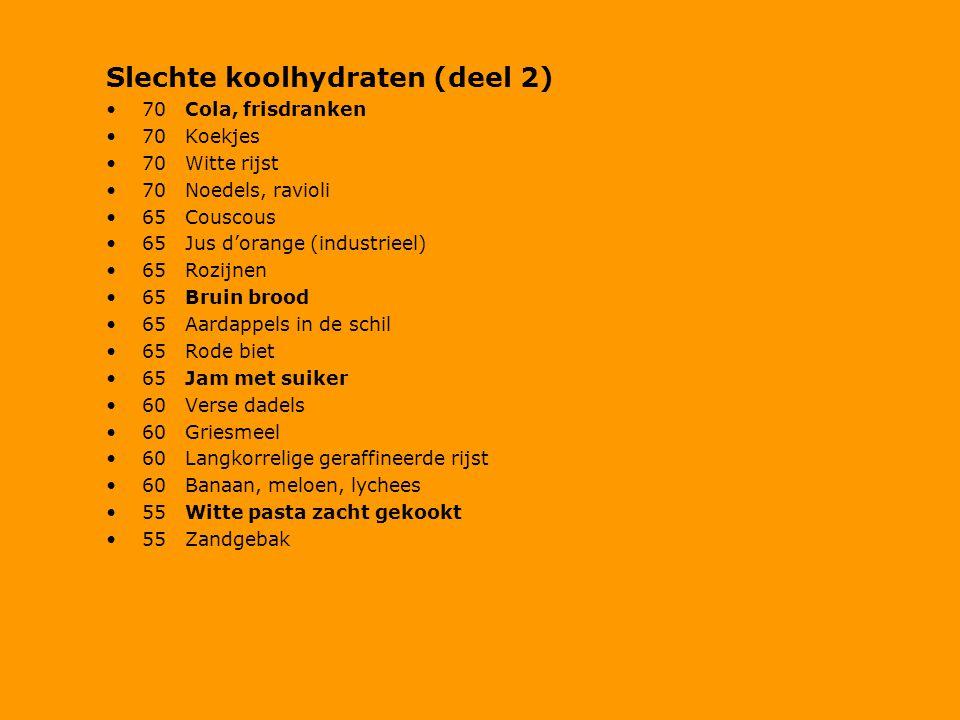 Slechte koolhydraten (deel 2) 70 Cola, frisdranken 70 Koekjes 70 Witte rijst 70 Noedels, ravioli 65 Couscous 65 Jus d'orange (industrieel) 65 Rozijnen