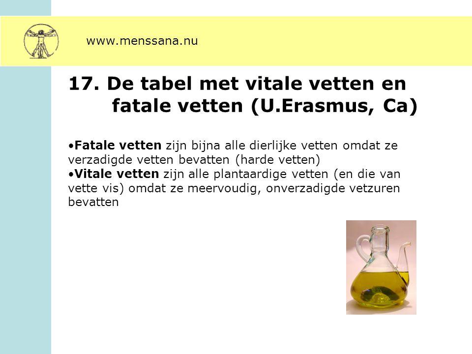 17. De tabel met vitale vetten en fatale vetten (U.Erasmus, Ca) Fatale vetten zijn bijna alle dierlijke vetten omdat ze verzadigde vetten bevatten (ha