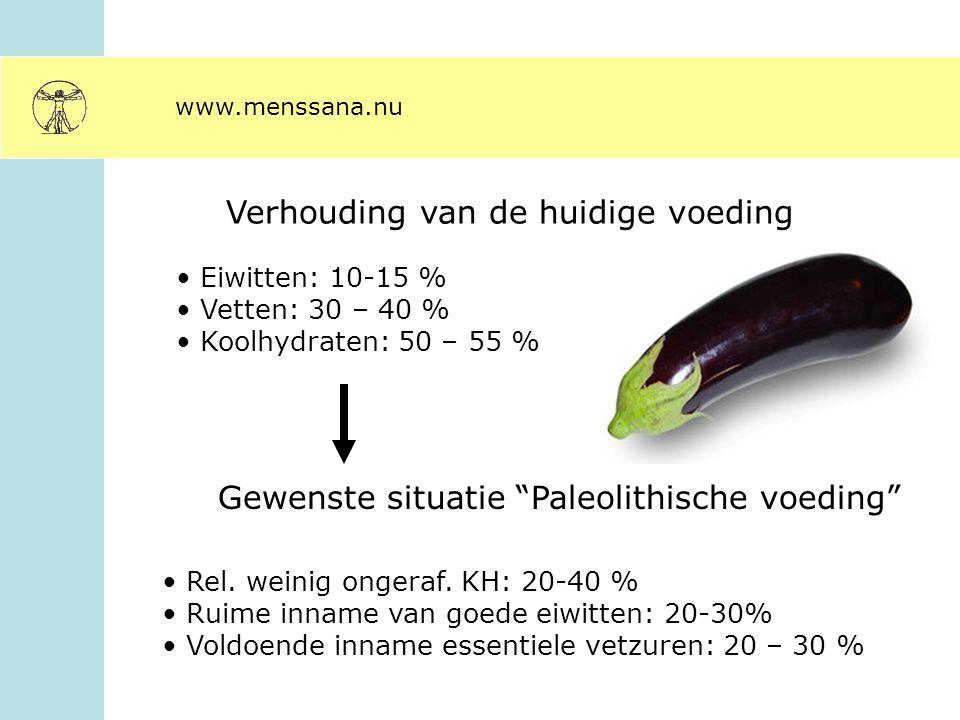 """www.menssana.nu Verhouding van de huidige voeding Eiwitten: 10-15 % Vetten: 30 – 40 % Koolhydraten: 50 – 55 % Gewenste situatie """"Paleolithische voedin"""