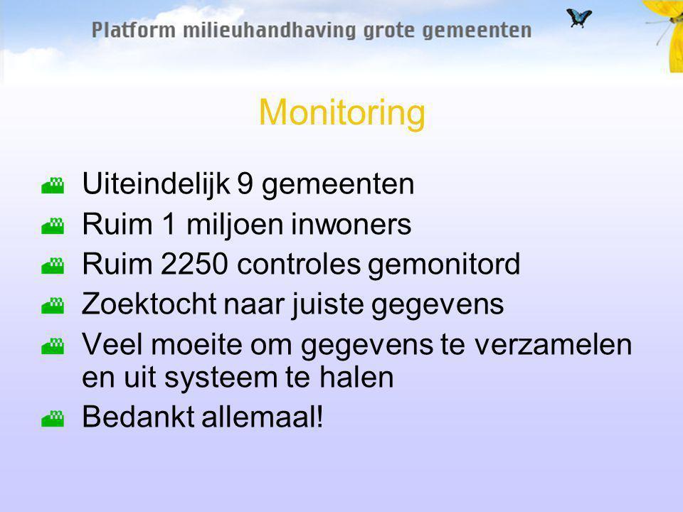 Monitoring Uiteindelijk 9 gemeenten Ruim 1 miljoen inwoners Ruim 2250 controles gemonitord Zoektocht naar juiste gegevens Veel moeite om gegevens te verzamelen en uit systeem te halen Bedankt allemaal!