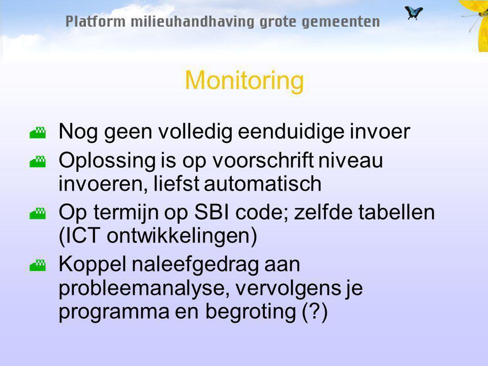 Monitoring Nog geen volledig eenduidige invoer Oplossing is op voorschrift niveau invoeren, liefst automatisch Op termijn op SBI code; zelfde tabellen (ICT ontwikkelingen) Koppel naleefgedrag aan probleemanalyse, vervolgens je programma en begroting (?)